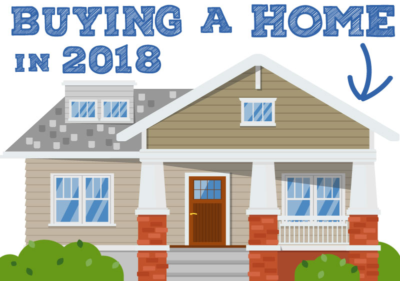 Buying a House in 2018