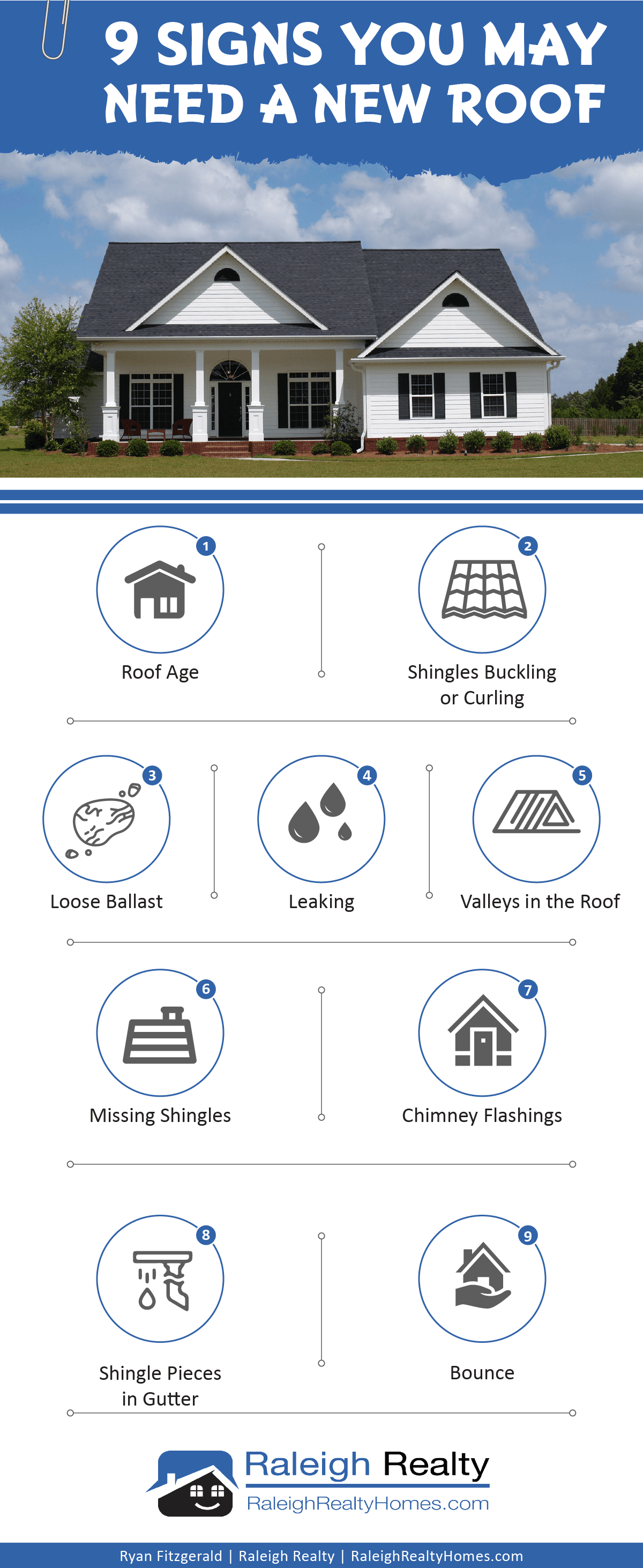 9 Alarming Signs Your Roof Needs Repair Infographic