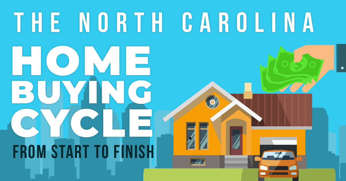 The North Carolina Home Buying Cycle from Start to Finish