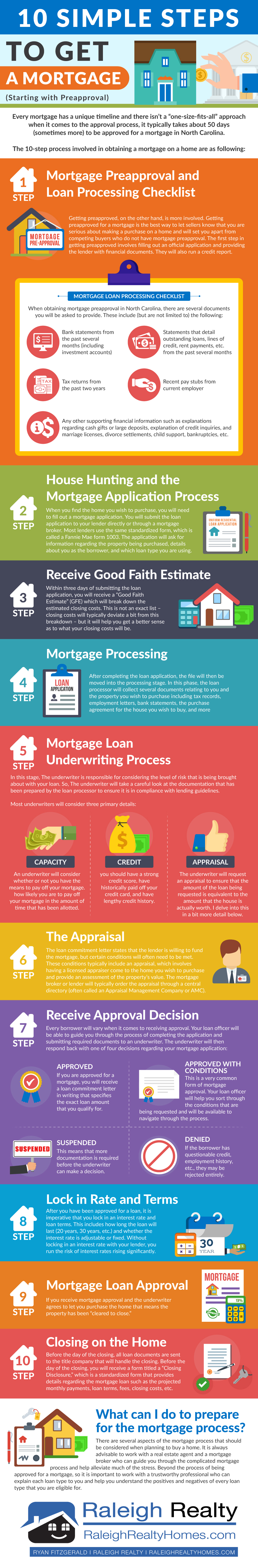 10 Simple Steps To Get A Mortgage With A Preapproval