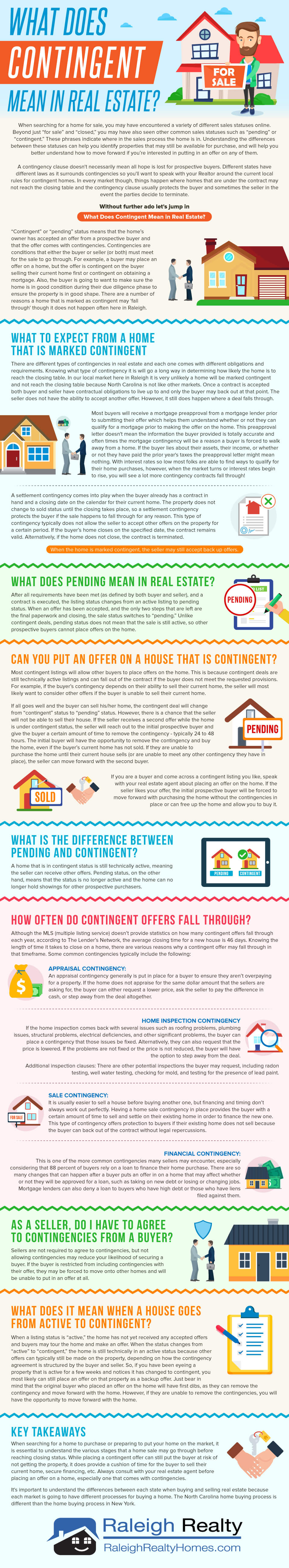 What Does Contingent Mean in Real Estate - 7 Takeaways on what contingent means!