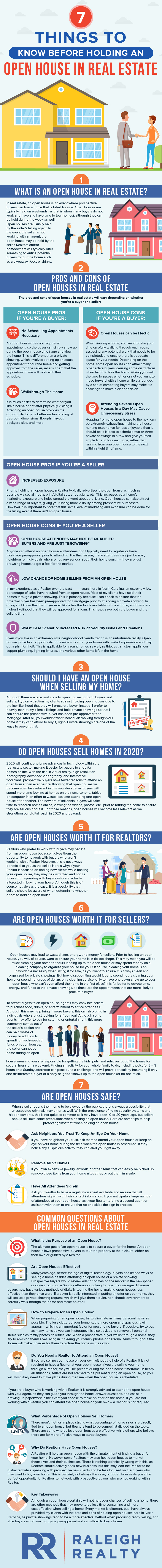 Open House in Real Estate Pros and Cons