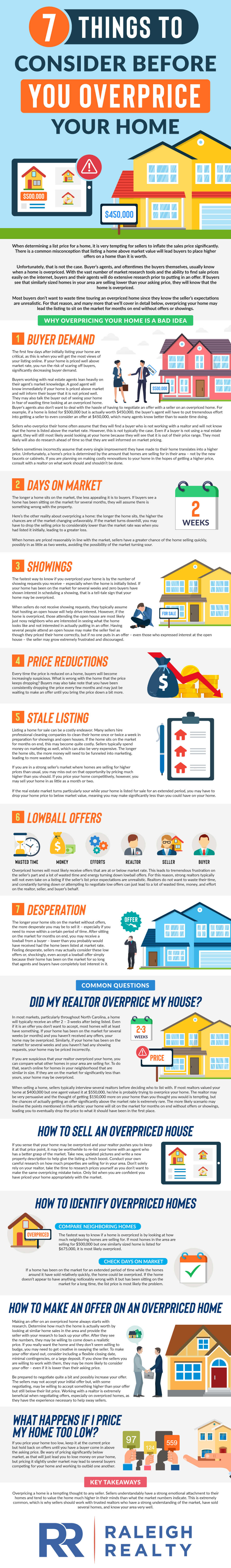 Why overpricing your home is a bad idea and 7 things to consider before you overprice a home!