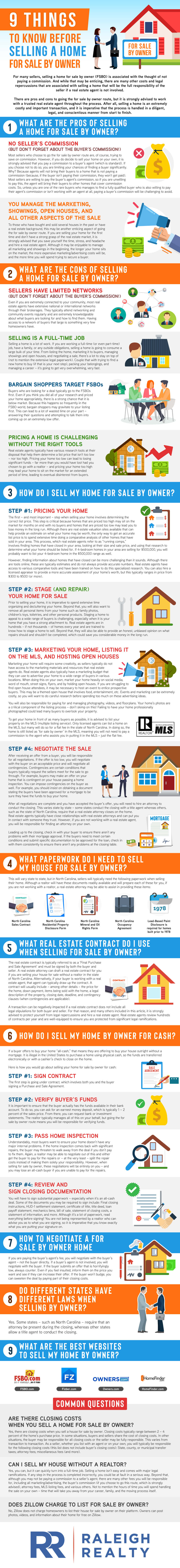 Selling home for sale by owner pros, cons - How do I sell my home for sale by owner in Raleigh, NC