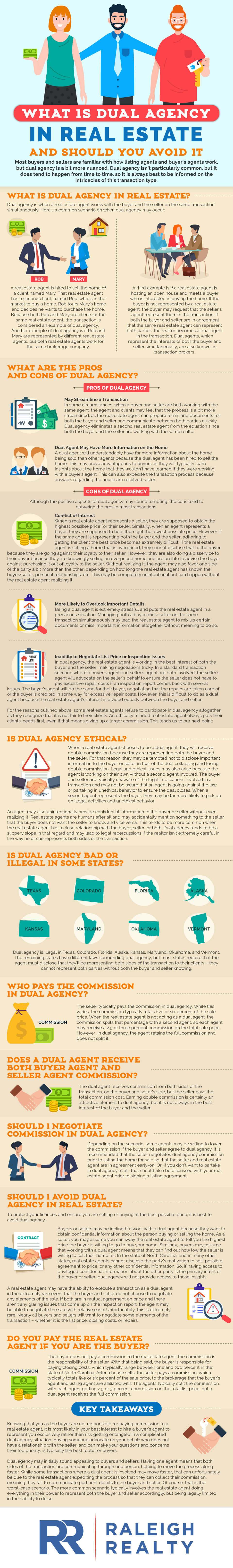 What is Dual Agency in Real Estate and should you avoid it as a buyer or seller?