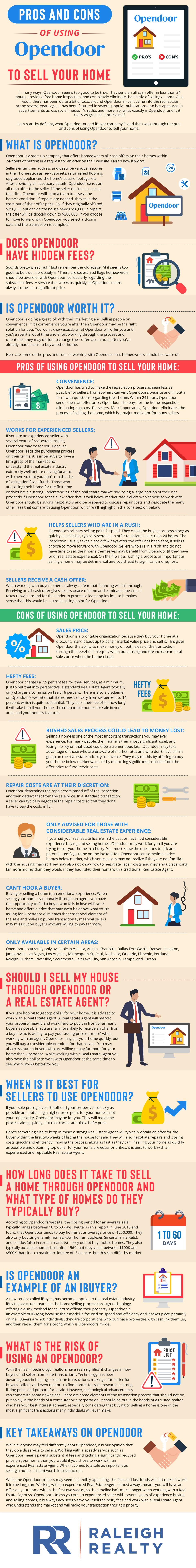 Pros and Cons of using Opendoor to Sell Your Home