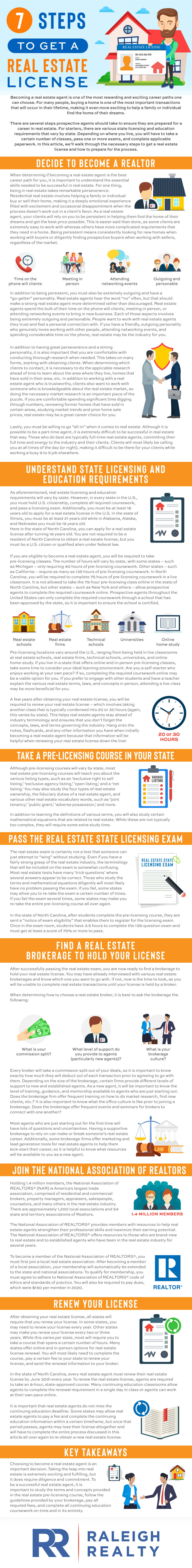 How to Get a Real Estate License - 7 Steps to Get a Real Estate License