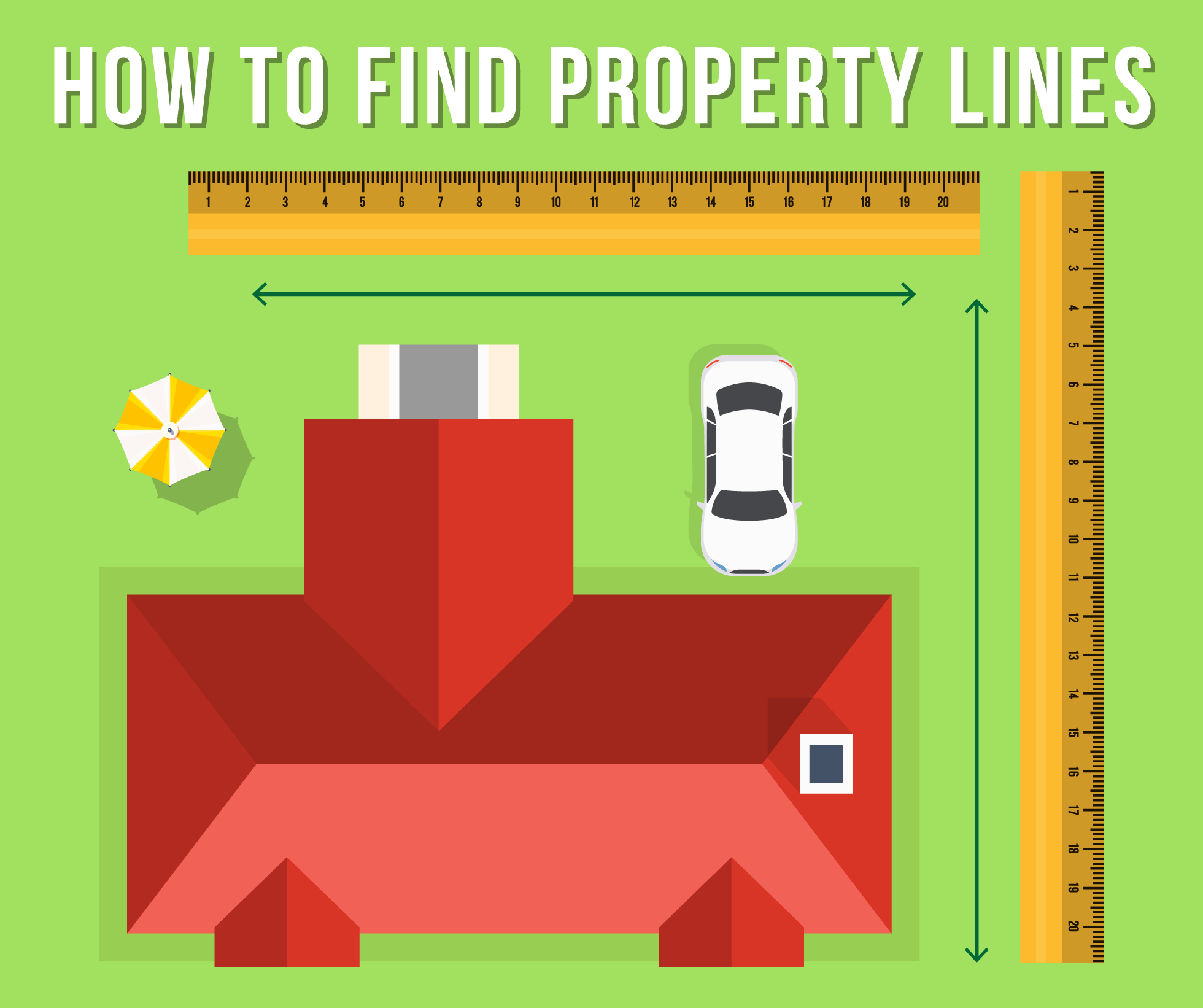 How to Find Property Lines and Markers Online with GPS - Raleigh Realty