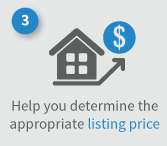 What should my home list for - Best Realtors give great listing price
