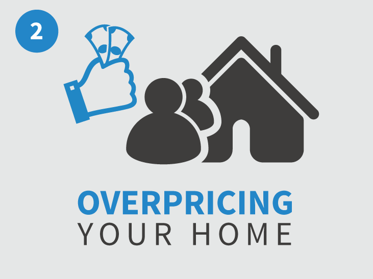 Not pricing your home correctly can ruin your real estate sale in raleigh, NC