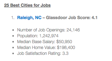 Moving to Raleigh NC Best City for Jobs Via Glassdoor