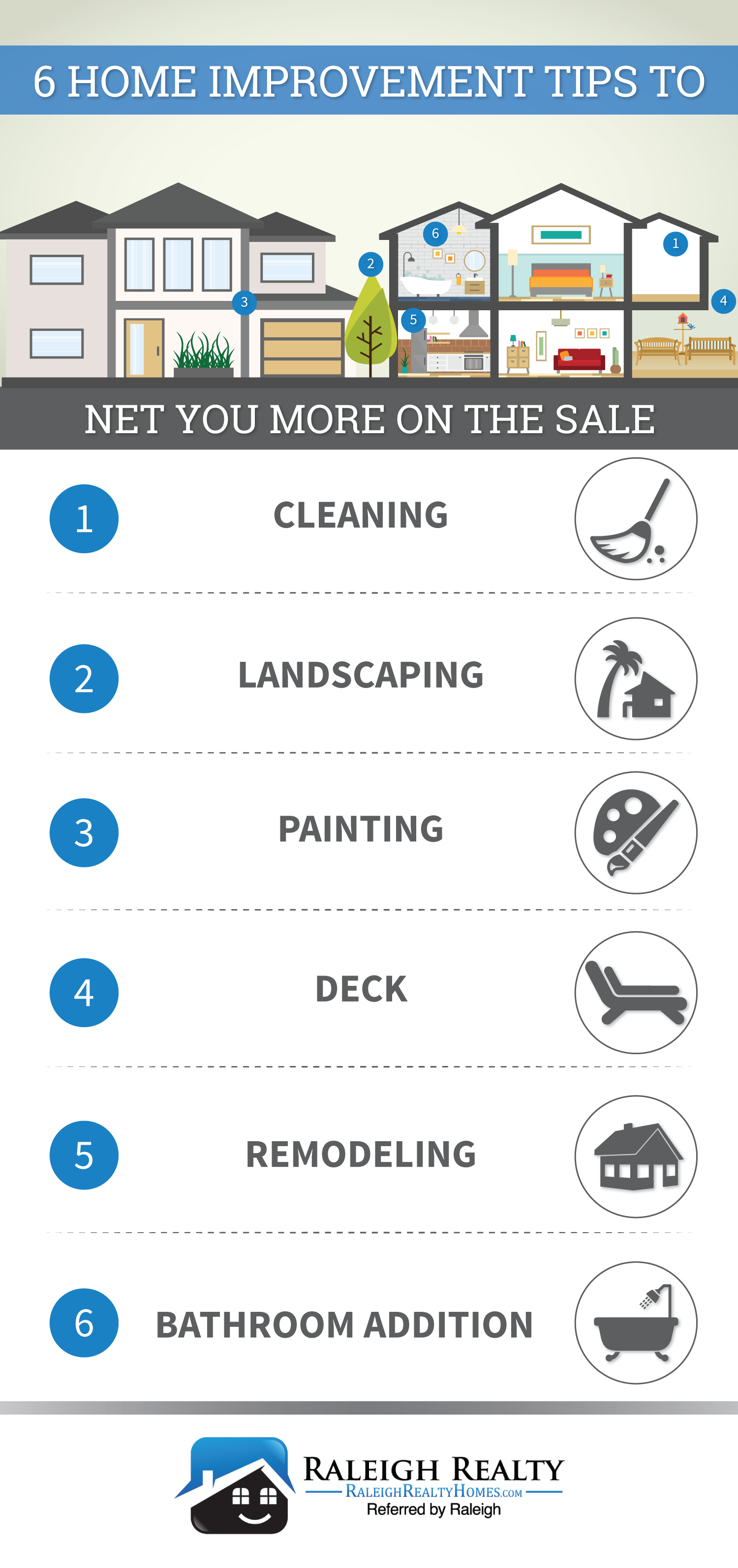 Home Improvements to Sell for More Money Infographic
