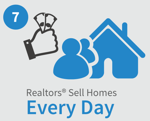 Realtors Sell Real Estate Every Day, Raleigh Realty