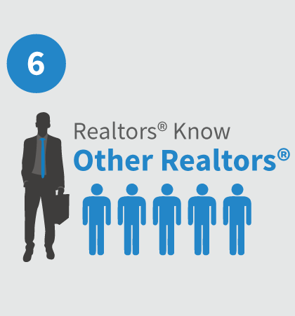 Realtors Know Other Realtors, Raleigh Realty