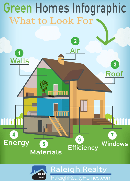 Green-Homes-Infographic