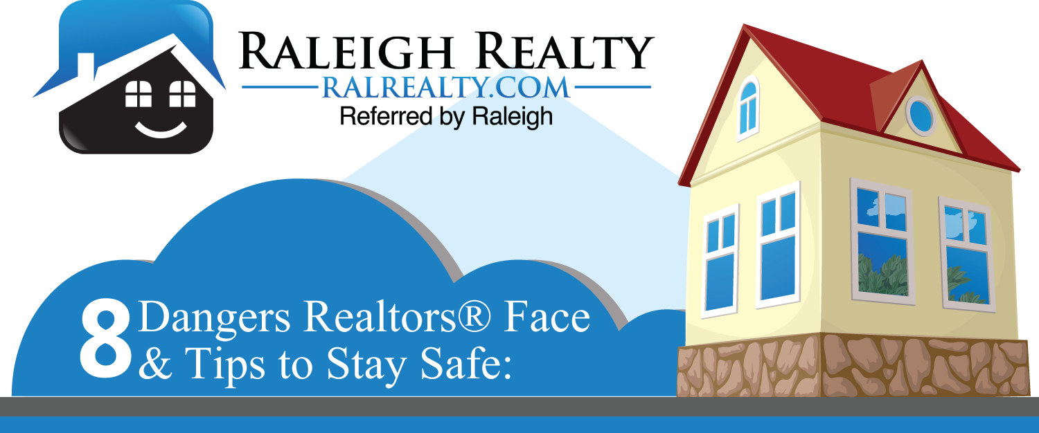 Raleigh Realty Dangers of Real Estate