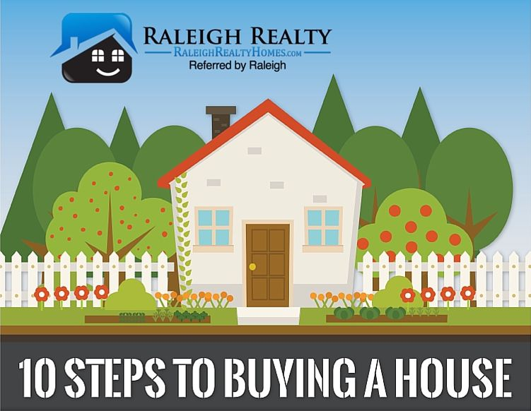 Steps to Buying a Home in Raleigh, NC