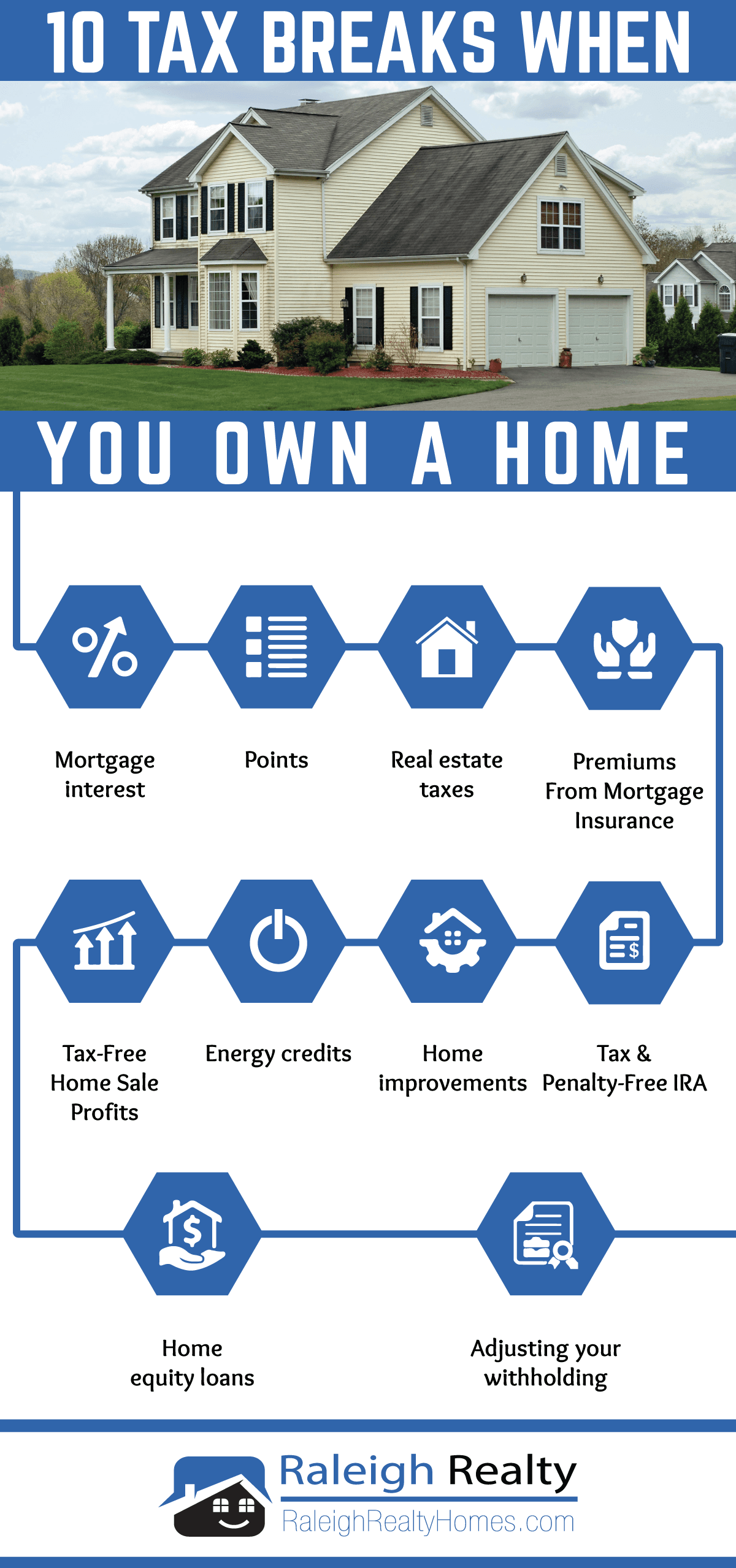 10 Tax Breaks When You Own A Home Infographic