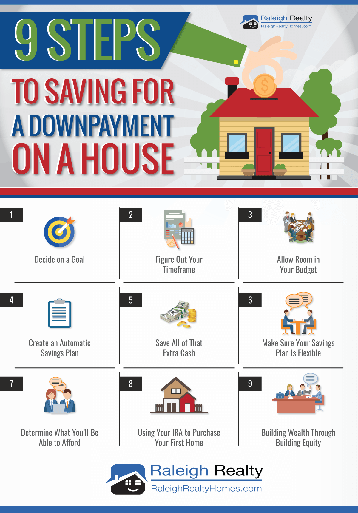 Saving for a Downpayment on a House
