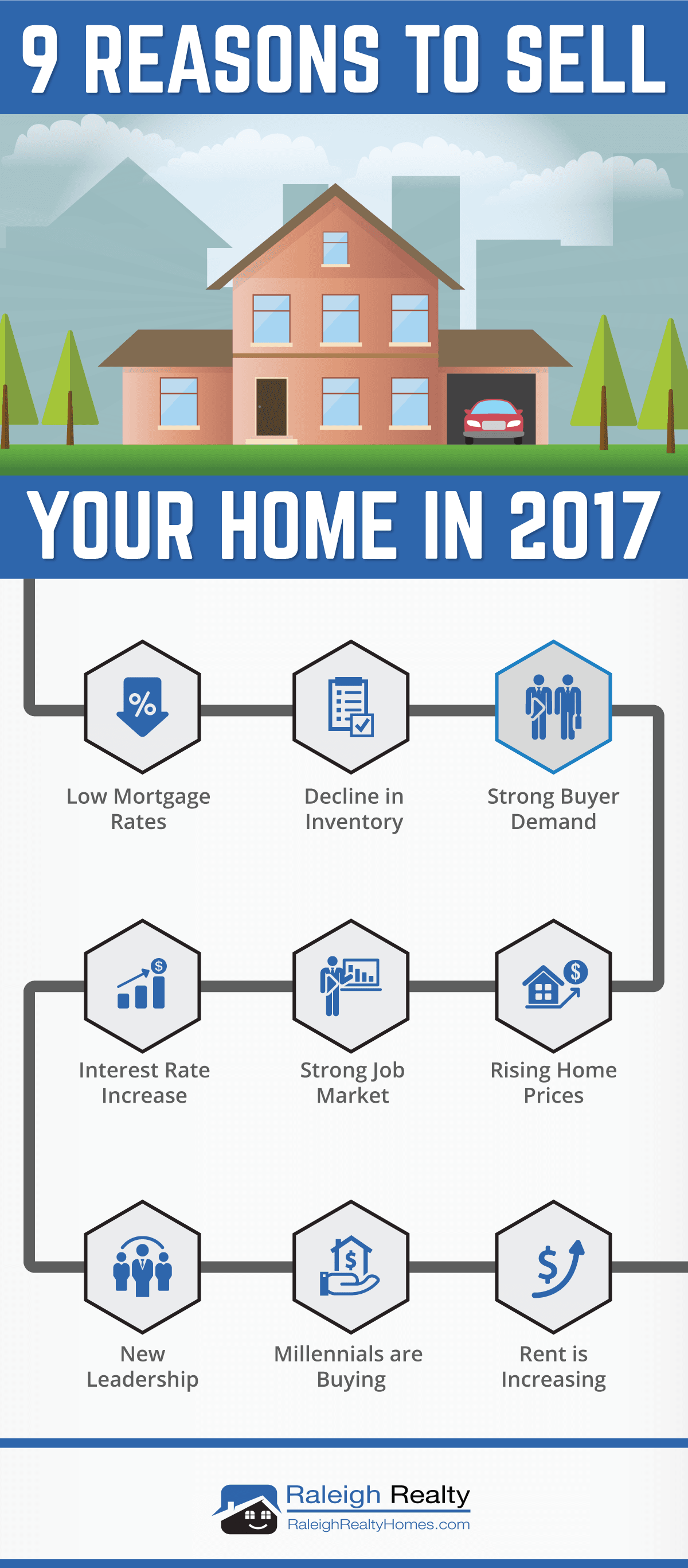 9 Reasons to Sell Your Home in 2017
